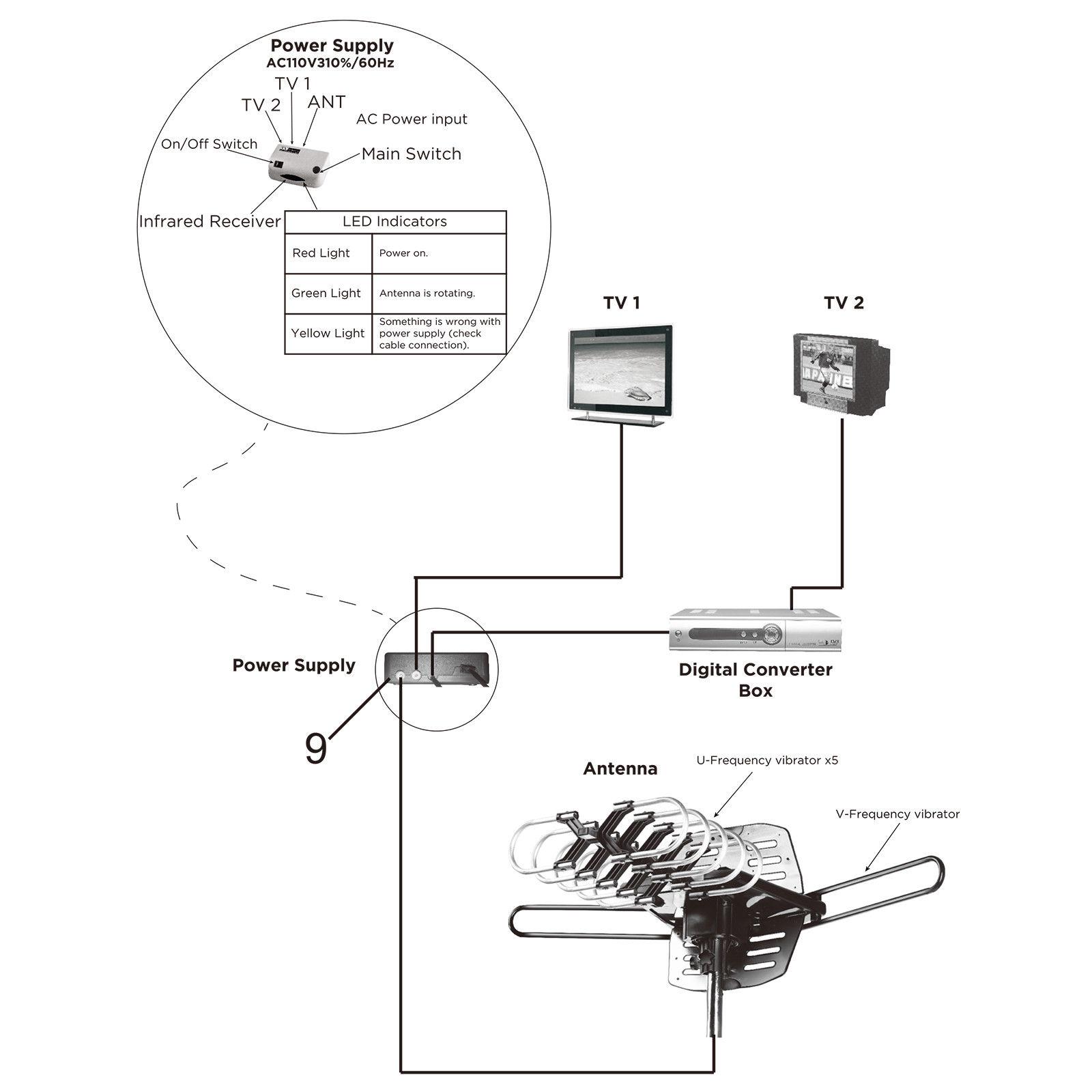 ematic hd digital antenna diagram antenna symbol antenna tv antenna connections outside tv antenna diagram #11